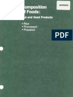10. Nut and Seed Products