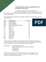 Strassenverzeichnis Mit Kw14 2015-06-01
