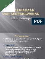 ENTITI PERNIAGAAN(2.2 2.3)
