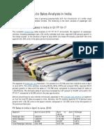 Auto Sales Analysis in India