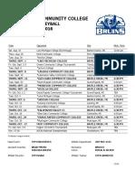 Kellogg Community College Volleyball 2016 Schedule