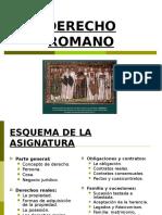 Derecho Romano 15