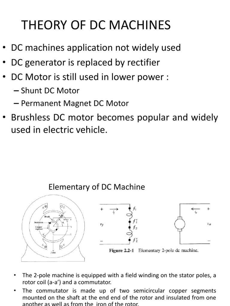 Theory of dc machinespdf inductor magnetic devices sciox Images