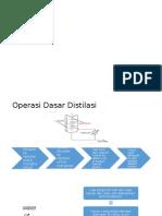 Operasi & Prinsip Distilasi