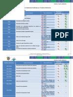 Indicadores Temáticas Ambientales_Publicados_2013_v1.pdf