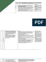 PLANIFCACION ANUAL 6TO.xlsx