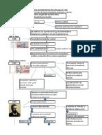 cuadro radicalismo.pdf