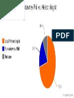 Punxsutawney Phil vs. Local Meteorologist