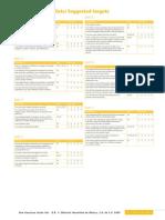 New American Inside Out .Classificação de Nivel CEF_Suggested_Targets