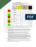 PFEMA Attachment b Rev 16fe15