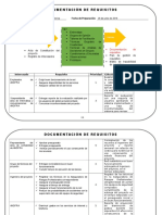 3. Documentación de Requisitos