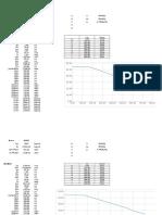 Grafica de Perfiles W16X50-W16X57