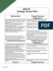 strategic action plan 2015