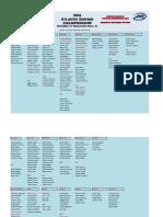 2016 ASF Championships slots