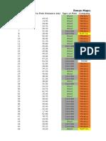 Pole Data My Version