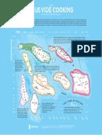 ChefSteps-Map-of-Sous-Vide.pdf