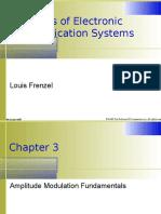 Amplitude Modulation Fundamentals