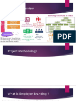 Employer Branding in BFSI Sector PPT