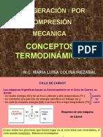 compresion_mecanica