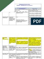 titulos-de-seminario-de-tesis-lai-2010-ii.pdf