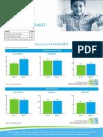 Sagicor FactSheet 2014