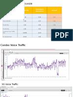 1442_Voice KPIs