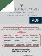 Corrupción en la SSP Veracruz