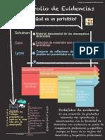 Infografía Curso Portafolio de Evidencias