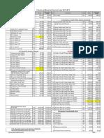 Elecrical Rate 072-073(ktm).xls