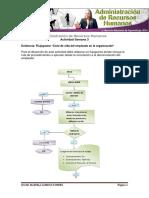 Actividad Flujograma Ciclo de Vida Del Empleado en La Organizacion