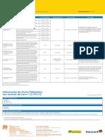 AF066-14_tarifario+ipiranga.pdf