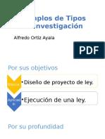 Ejemplos de Tipos de Investigación.pptx