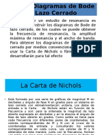 3.5 -Diagrama Nichols