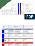 Iper Linea Base Geoh Riesgos Significativos