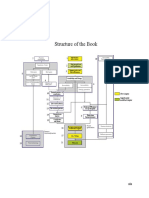 Structure of the Book