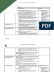 PFR Sta. Maria Notes[1]