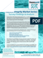 Sub Sea Integrity Market Survey