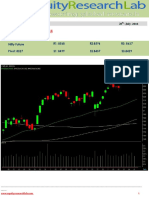 Nifty Report(2)