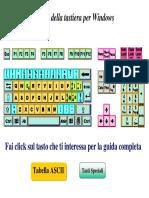 1xM008 La Tastiera