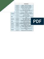 Temas de Talleres 2015
