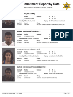 Peoria County Jail Booking Sheet for July 20, 2016