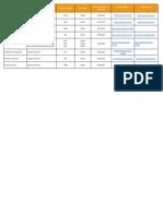 Resumen de Clasificaciones Públicas Costa Rica 2015