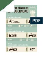 Historia Publicidad