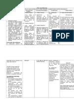 Matriz de Consistencia de Metodologia (1)
