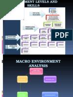 Management (o. Chart & Macro Environment)