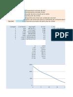 Copia de Calculo Perfil Temperatura 2