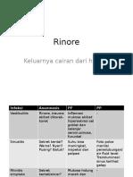 Rinore