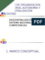 Sistema Nacional de Competencias Cootad