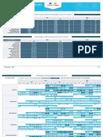 LDAP Availability Calendars