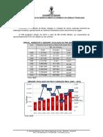 Economia Sergipe